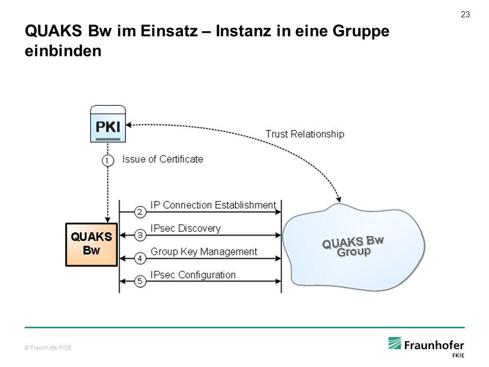© Fraunhofer FKIE 23 QUAKS Bw im Einsatz – Instanz in eine Gruppe einbinden