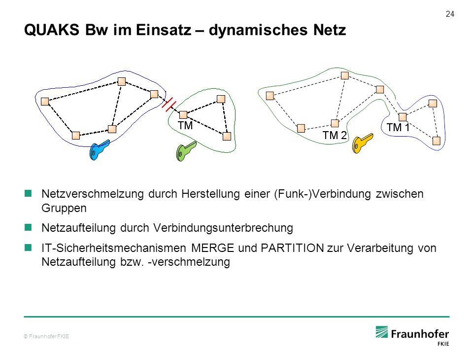 © Fraunhofer FKIE 24 Netzverschmelzung durch Herstellung einer (Funk-)Verbindung zwischen Gruppen Netzaufteilung durch Verbindungsunterbrechung IT-Sic