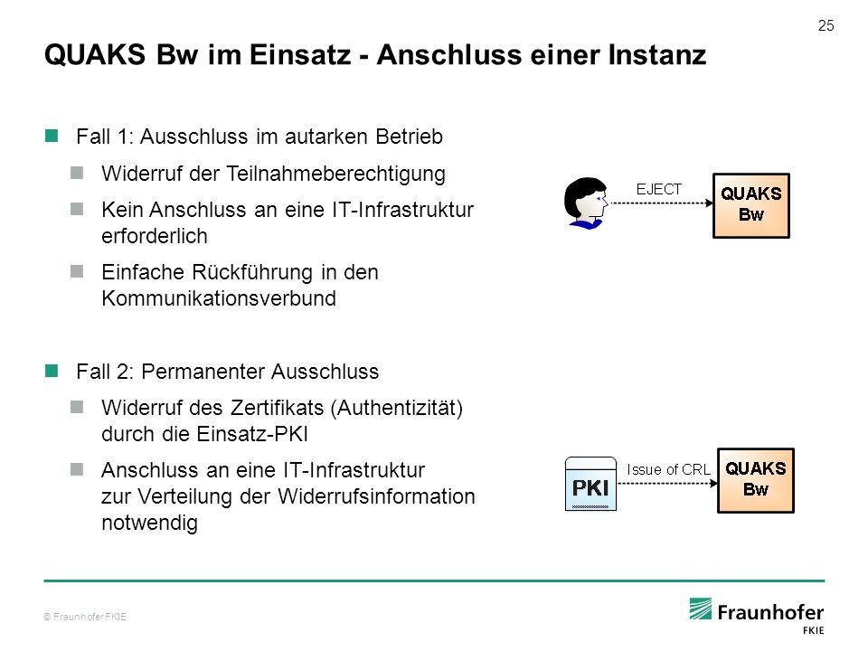 © Fraunhofer FKIE 25 QUAKS Bw im Einsatz - Anschluss einer Instanz Fall 1: Ausschluss im autarken Betrieb Widerruf der Teilnahmeberechtigung Kein Ansc