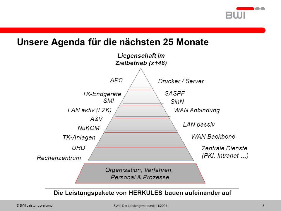 © BWI Leistungsverbund BWI | Der Leistungsverbund | 11/2008 5 Unsere Agenda für die nächsten 25 Monate Liegenschaft im Zielbetrieb (x+48) WAN Backbone