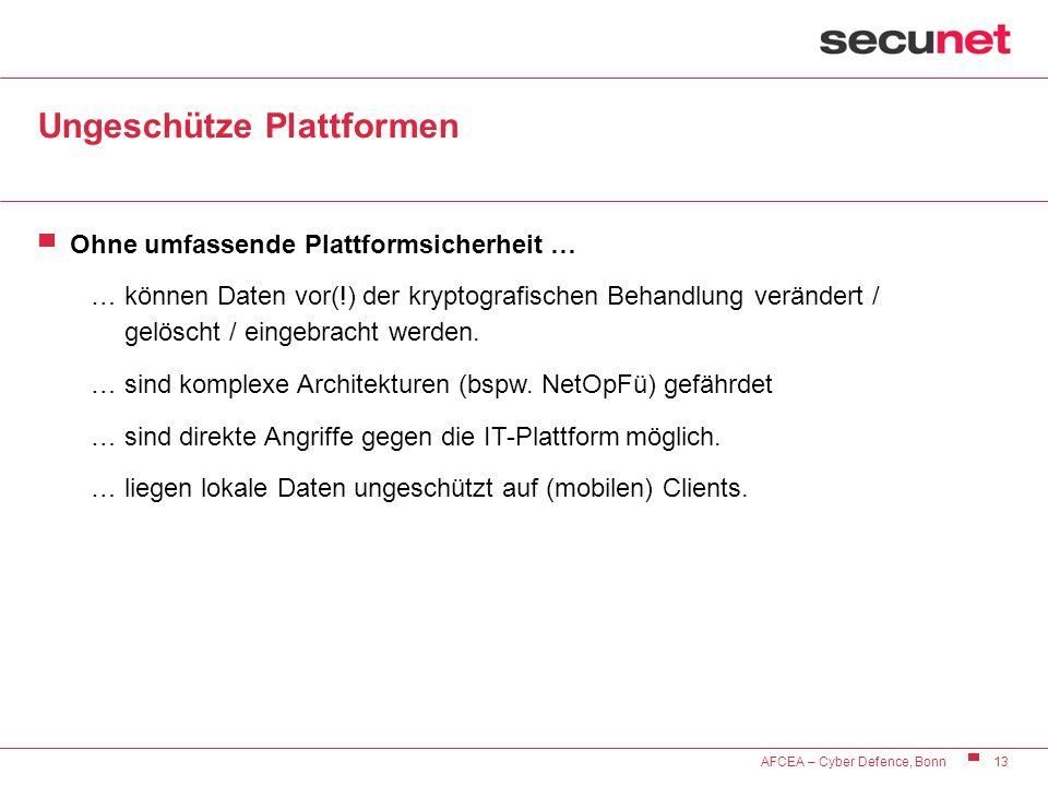 13 AFCEA – Cyber Defence, Bonn Ungeschütze Plattformen Ohne umfassende Plattformsicherheit … … können Daten vor(!) der kryptografischen Behandlung ver