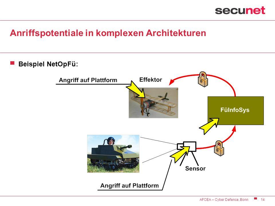 14 AFCEA – Cyber Defence, Bonn Anriffspotentiale in komplexen Architekturen Beispiel NetOpFü: