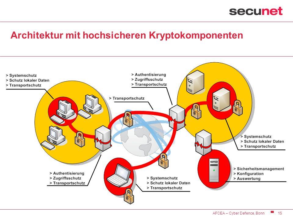 15 AFCEA – Cyber Defence, Bonn Architektur mit hochsicheren Kryptokomponenten