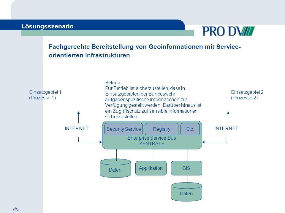 10 Fachgerechte Bereitstellung von Geoinformationen mit Service- orientierten Infrastrukturen Lösungsszenario Daten Applikation Daten Enterprise Service Bus ZENTRALE GIS Einsatzgebiet 1 (Prozesse 1) Einsatzgebiet 2 (Prozesse 2) INTERNET Betrieb Für Betrieb ist sicherzustellen, dass in Einsatzgebieten der Bundeswehr aufgabenspezifische Informationen zur Verfügung gestellt werden.