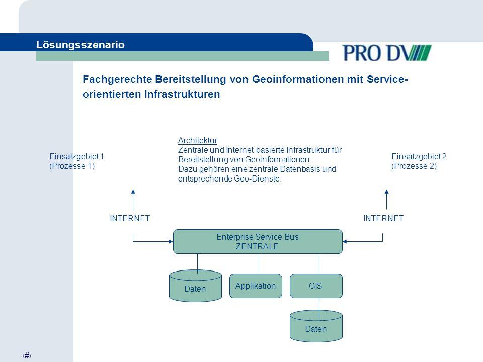 9 Fachgerechte Bereitstellung von Geoinformationen mit Service- orientierten Infrastrukturen Lösungsszenario Daten Applikation Daten Enterprise Service Bus ZENTRALE GIS Einsatzgebiet 1 (Prozesse 1) Einsatzgebiet 2 (Prozesse 2) INTERNET Architektur Zentrale und Internet-basierte Infrastruktur für Bereitstellung von Geoinformationen.