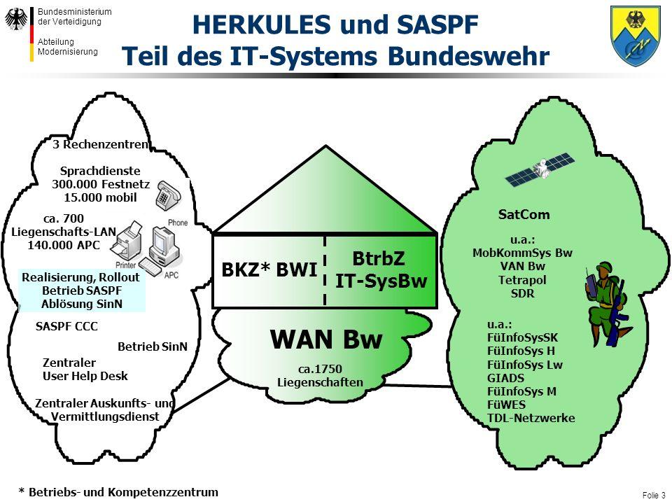 Folie 3 Bundesministerium der Verteidigung Abteilung Modernisierung HERKULES und SASPF Teil des IT-Systems Bundeswehr WAN Bw 3 Rechenzentren Zentraler Auskunfts- und Vermittlungsdienst SASPF CCC ca.1750 Liegenschaften u.a.: MobKommSys Bw VAN Bw Tetrapol SDR SatCom u.a.: FüInfoSysSK FüInfoSys H FüInfoSys Lw GIADS FüInfoSys M FüWES TDL-Netzwerke ca.
