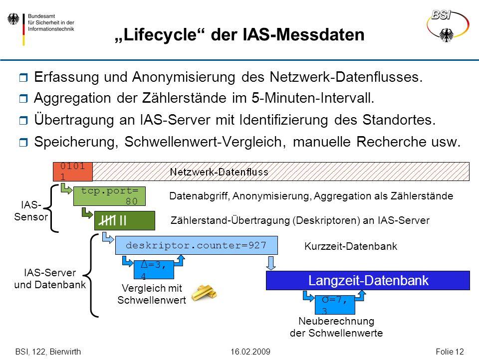 BSI, 122, Bierwirth 16.02.2009Folie 12 Lifecycle der IAS-Messdaten Erfassung und Anonymisierung des Netzwerk-Datenflusses. Aggregation der Zählerständ