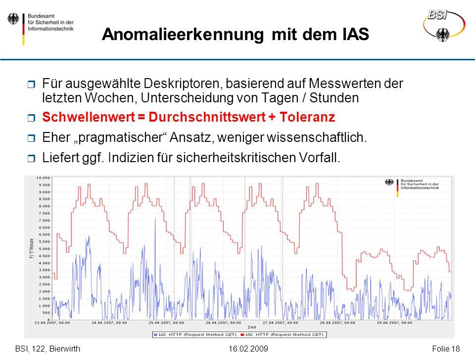 BSI, 122, Bierwirth 16.02.2009Folie 18 Anomalieerkennung mit dem IAS Für ausgewählte Deskriptoren, basierend auf Messwerten der letzten Wochen, Unters