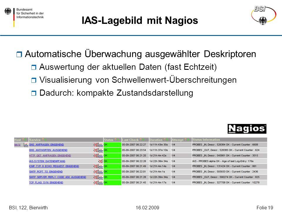 BSI, 122, Bierwirth 16.02.2009Folie 19 IAS-Lagebild mit Nagios Automatische Überwachung ausgewählter Deskriptoren Auswertung der aktuellen Daten (fast