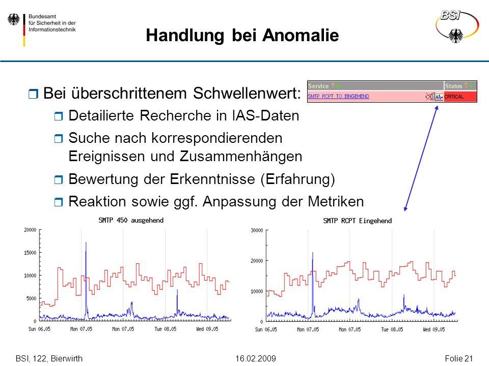 BSI, 122, Bierwirth 16.02.2009Folie 21 Handlung bei Anomalie Bei überschrittenem Schwellenwert: Detailierte Recherche in IAS-Daten Suche nach korrespo