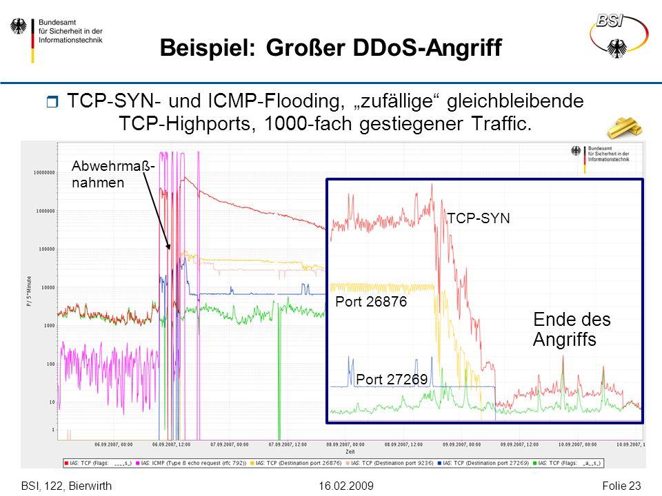BSI, 122, Bierwirth 16.02.2009Folie 23 TCP-SYN- und ICMP-Flooding, zufällige gleichbleibende TCP-Highports, 1000-fach gestiegener Traffic. Beispiel: G