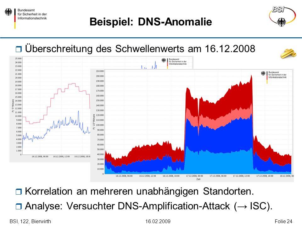 BSI, 122, Bierwirth 16.02.2009Folie 24 Beispiel: DNS-Anomalie Überschreitung des Schwellenwerts am 16.12.2008 Korrelation an mehreren unabhängigen Sta