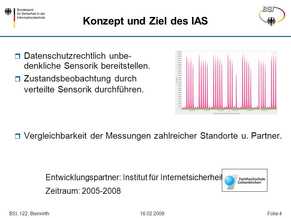 BSI, 122, Bierwirth 16.02.2009Folie 4 Datenschutzrechtlich unbe- denkliche Sensorik bereitstellen. Zustandsbeobachtung durch verteilte Sensorik durchf
