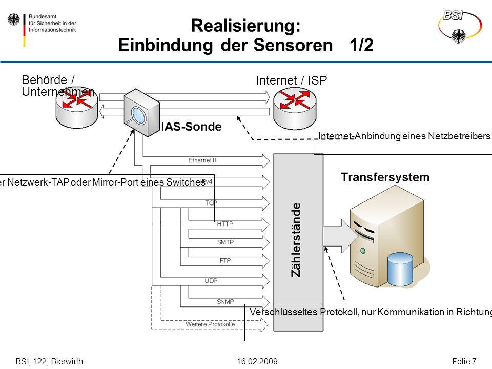 BSI, 122, Bierwirth 16.02.2009Folie 7 Realisierung: Einbindung der Sensoren 1/2 Einbindung z. B. per Netzwerk-TAP oder Mirror-Port eines Switches Inte