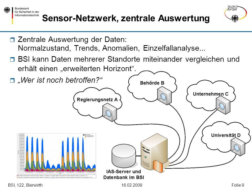 BSI, 122, Bierwirth 16.02.2009Folie 9 Sensor-Netzwerk, zentrale Auswertung Zentrale Auswertung der Daten: Normalzustand, Trends, Anomalien, Einzelfall