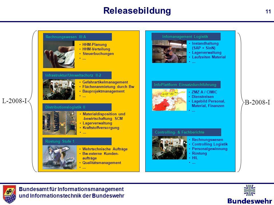 Bundesamt für Informationsmanagement und Informationstechnik der Bundeswehr 11 Releasebildung HHM-Planung HHM-Verteilung Steuerbuchungen... Rechnungsw