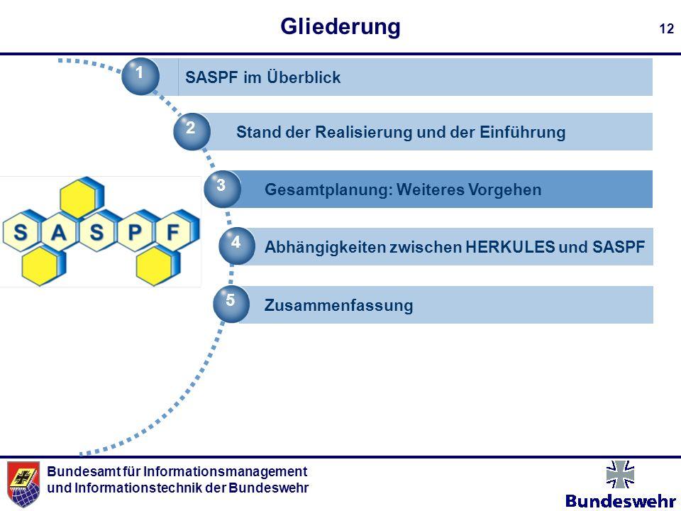 Bundesamt für Informationsmanagement und Informationstechnik der Bundeswehr 12 Gliederung 1 SASPF im Überblick 2 Stand der Realisierung und der Einfüh