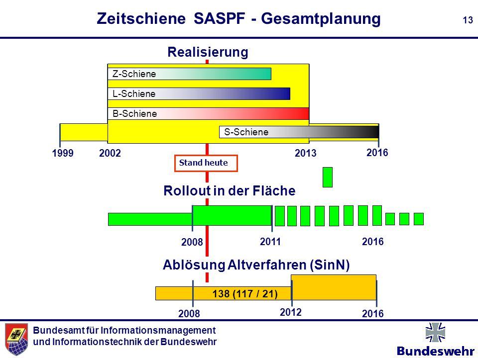 Bundesamt für Informationsmanagement und Informationstechnik der Bundeswehr 13 Realisierung Ablösung Altverfahren (SinN) 2008 2002 2008 2011 2016 Roll