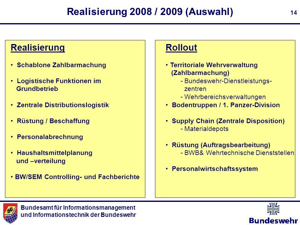 Bundesamt für Informationsmanagement und Informationstechnik der Bundeswehr 14 Realisierung 2008 / 2009 (Auswahl) Rollout Territoriale Wehrverwaltung