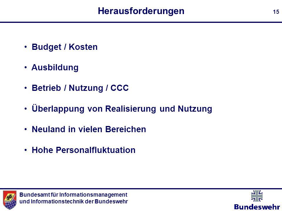 Bundesamt für Informationsmanagement und Informationstechnik der Bundeswehr 15 Herausforderungen Budget / Kosten Ausbildung Betrieb / Nutzung / CCC Üb