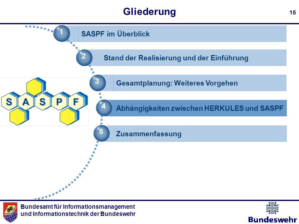 Bundesamt für Informationsmanagement und Informationstechnik der Bundeswehr 16 Gliederung 1 SASPF im Überblick 2 Stand der Realisierung und der Einfüh