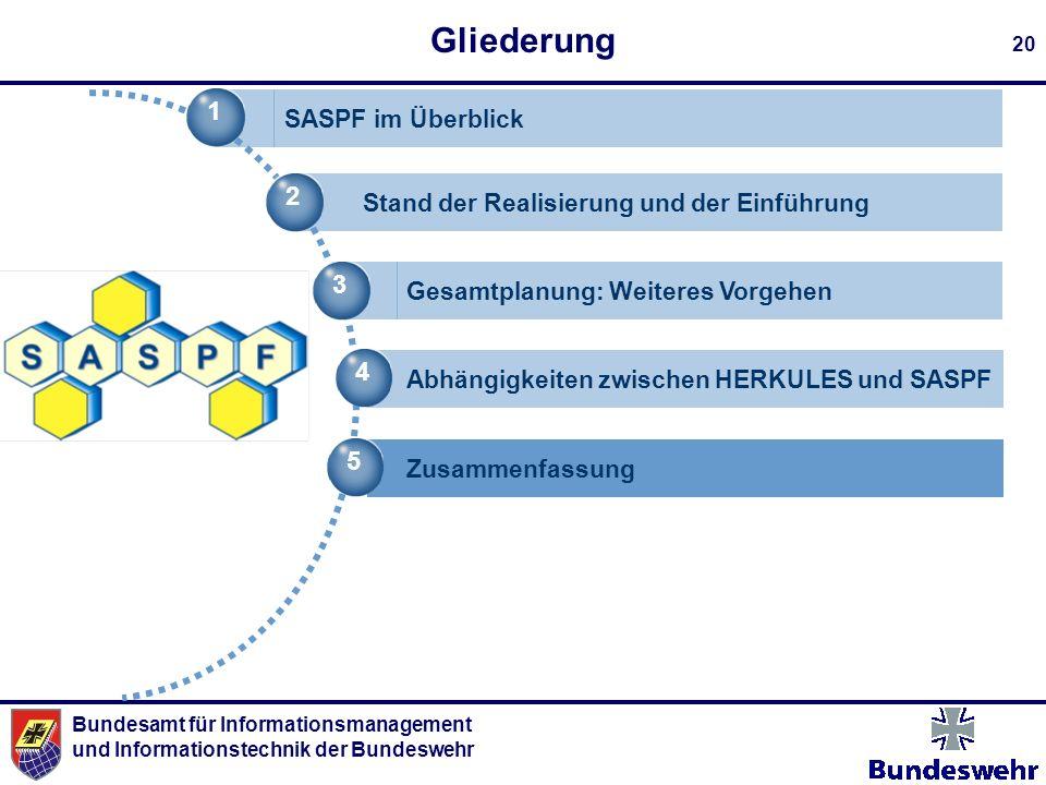 Bundesamt für Informationsmanagement und Informationstechnik der Bundeswehr 20 Gliederung 1 SASPF im Überblick 2 Stand der Realisierung und der Einfüh