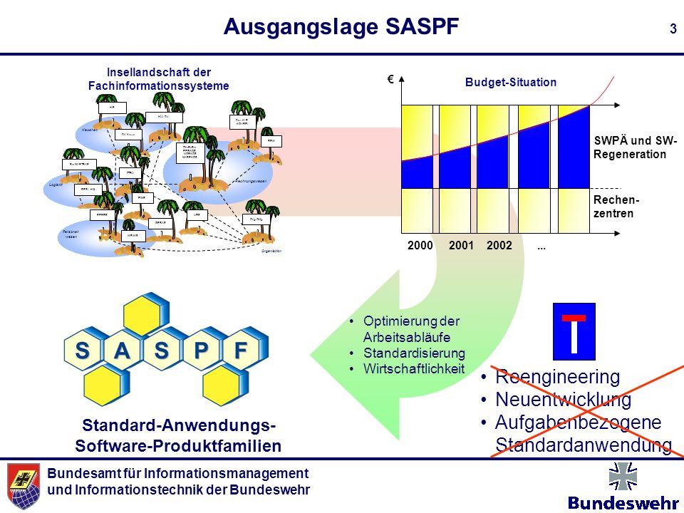 Bundesamt für Informationsmanagement und Informationstechnik der Bundeswehr 3 Ausgangslage SASPF Reengineering Neuentwicklung Aufgabenbezogene Standar
