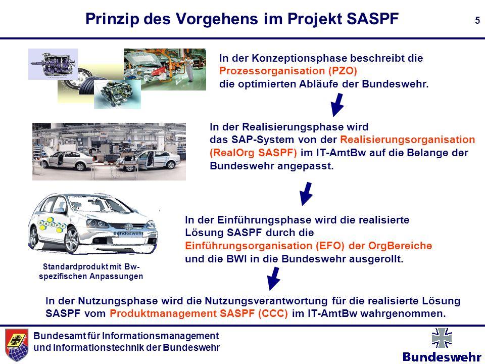 Bundesamt für Informationsmanagement und Informationstechnik der Bundeswehr 5 In der Konzeptionsphase beschreibt die Prozessorganisation (PZO) die opt