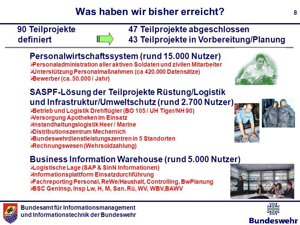 Bundesamt für Informationsmanagement und Informationstechnik der Bundeswehr 8 90 Teilprojekte 47 Teilprojekte abgeschlossen definiert 43 Teilprojekte