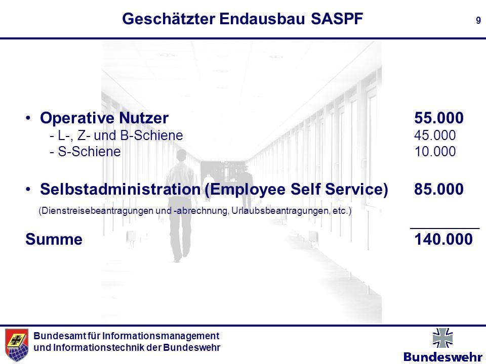 Bundesamt für Informationsmanagement und Informationstechnik der Bundeswehr 9 Geschätzter Endausbau SASPF Operative Nutzer55.000 - L-, Z- und B-Schien