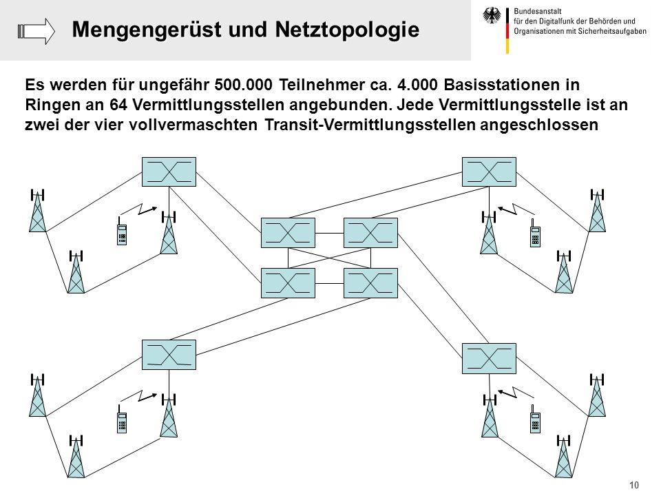 10 Mengengerüst und Netztopologie Es werden für ungefähr 500.000 Teilnehmer ca. 4.000 Basisstationen in Ringen an 64 Vermittlungsstellen angebunden. J