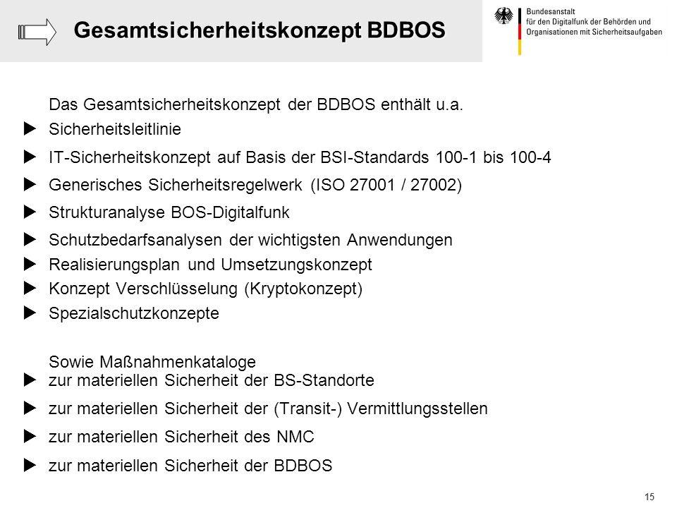 15 Gesamtsicherheitskonzept BDBOS Das Gesamtsicherheitskonzept der BDBOS enthält u.a. Sicherheitsleitlinie IT-Sicherheitskonzept auf Basis der BSI-Sta