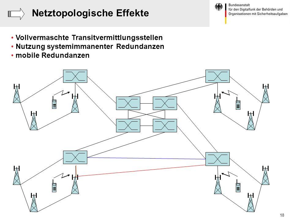 18 Netztopologische Effekte Vollvermaschte Transitvermittlungsstellen Nutzung systemimmanenter Redundanzen mobile Redundanzen