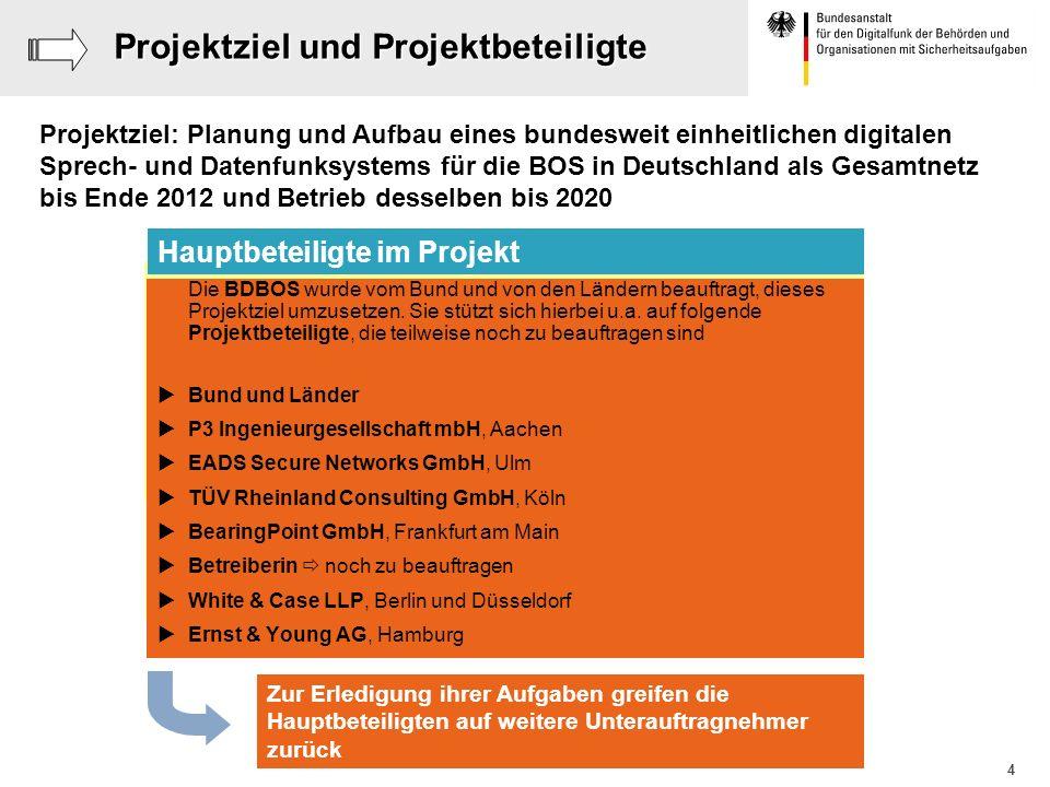 4 Projektziel: Planung und Aufbau eines bundesweit einheitlichen digitalen Sprech- und Datenfunksystems für die BOS in Deutschland als Gesamtnetz bis