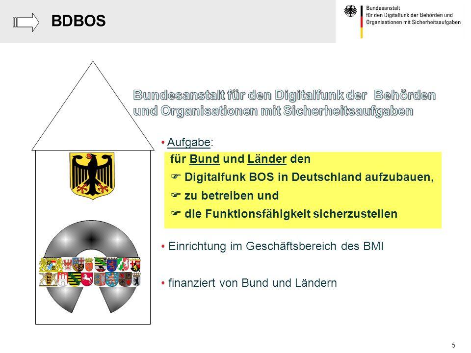 5BDBOS Aufgabe: für Bund und Länder den Digitalfunk BOS in Deutschland aufzubauen, zu betreiben und die Funktionsfähigkeit sicherzustellen Einrichtung