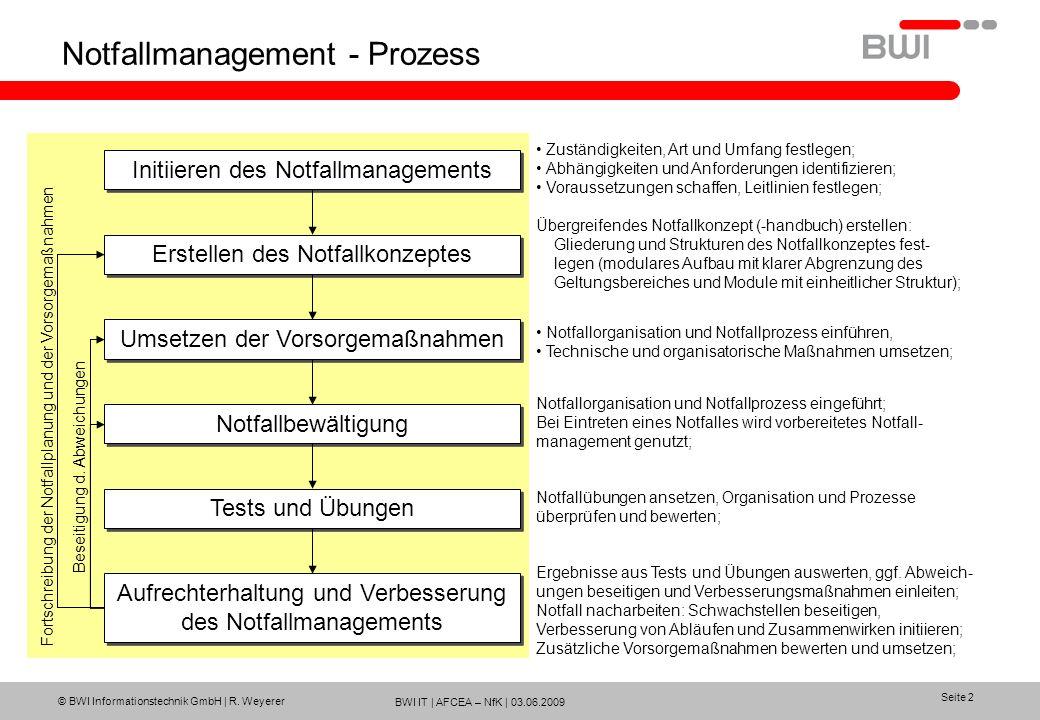 BWI IT | AFCEA – NfK | 03.06.2009 © BWI Informationstechnik GmbH | R. Weyerer Seite 2 Notfallmanagement - Prozess Initiieren des Notfallmanagements Er