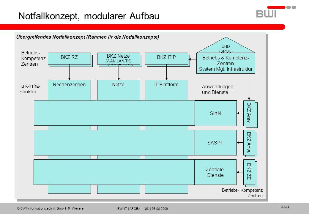 BWI IT | AFCEA – NfK | 03.06.2009 © BWI Informationstechnik GmbH | R. Weyerer Seite 4 Notfallkonzept, modularer Aufbau BKZ ZD BKZ Anw. BKZ IT-P BKZ Ne