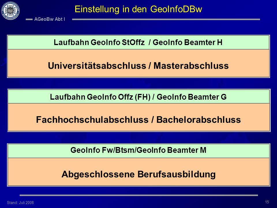 Stand: Juli 2008 AGeoBw Abt I 15 GeoInfo Fw/Btsm/GeoInfo Beamter M Abgeschlossene Berufsausbildung Laufbahn GeoInfo Offz (FH) / GeoInfo Beamter G Lauf