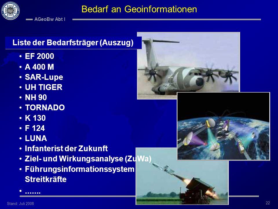 Stand: Juli 2008 AGeoBw Abt I 22 Liste der Bedarfsträger (Auszug) EF 2000 A 400 M SAR-Lupe UH TIGER NH 90 TORNADO K 130 F 124 LUNA Infanterist der Zuk