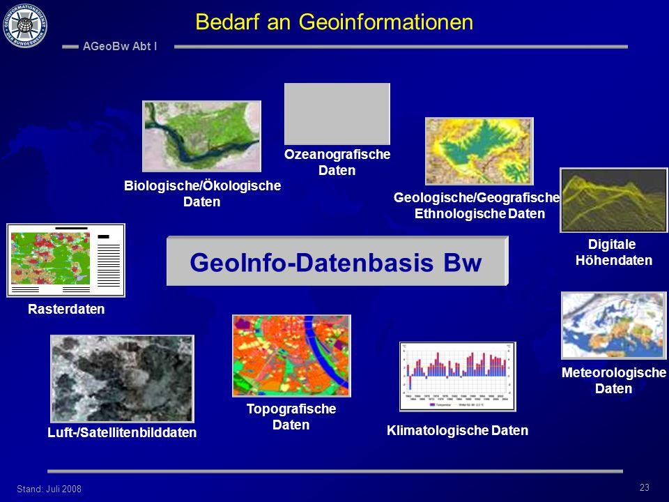 Stand: Juli 2008 AGeoBw Abt I 23 Ozeanografische Daten Luft-/Satellitenbilddaten Digitale Höhendaten GeoInfo-Datenbasis Bw Topografische Daten Rasterd