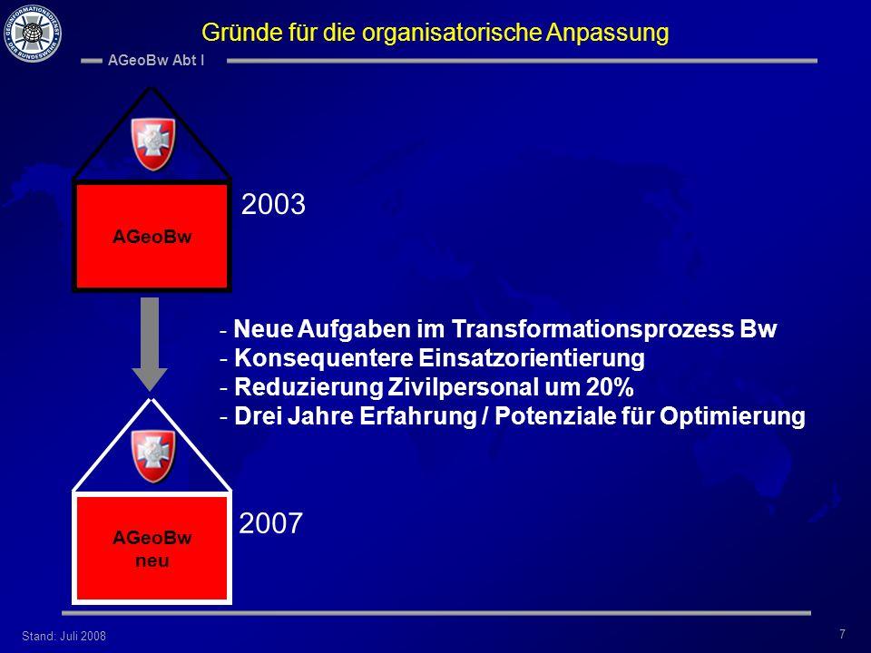 Stand: Juli 2008 AGeoBw Abt I 7 AGeoBw 2003 2007 - Neue Aufgaben im Transformationsprozess Bw - Konsequentere Einsatzorientierung - Reduzierung Zivilp