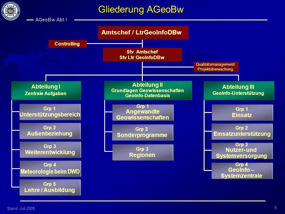 Stand: Juli 2008 AGeoBw Abt I 8 Controlling Amtschef / LtrGeoInfoDBw Abteilung I Zentrale Aufgaben Grp 3 Weiterentwicklung Grp 2 Außenbeziehung Grp 1