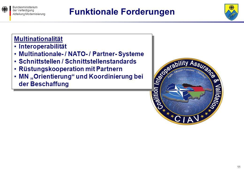 Bundesministerium der Verteidigung Abteilung Modernisierung 11 Funktionale Forderungen Multinationalität Interoperabilität Multinationale- / NATO- / P