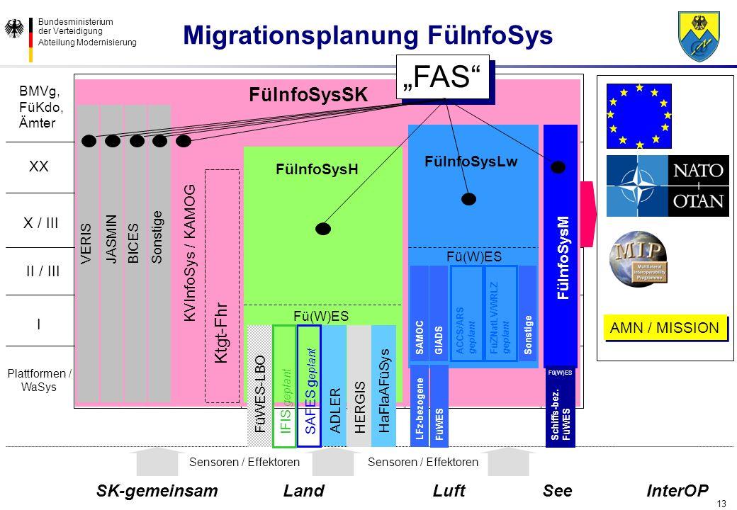 Bundesministerium der Verteidigung Abteilung Modernisierung 13 Sensoren / Effektoren Ktgt-Fhr BMVg, FüKdo, Ämter XX X / III II / III I LandLuftSee FüI