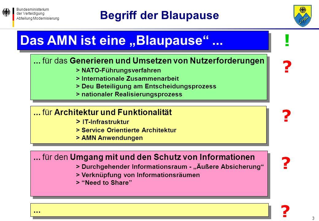 Bundesministerium der Verteidigung Abteilung Modernisierung 3 Begriff der Blaupause Das AMN ist eine Blaupause...... für das Generieren und Umsetzen v