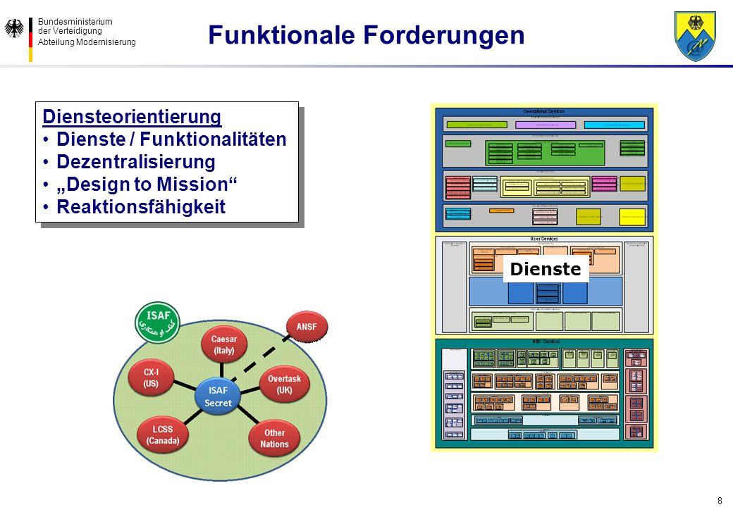 Bundesministerium der Verteidigung Abteilung Modernisierung 8 Diensteorientierung Dienste / Funktionalitäten Dezentralisierung Design to Mission Reakt