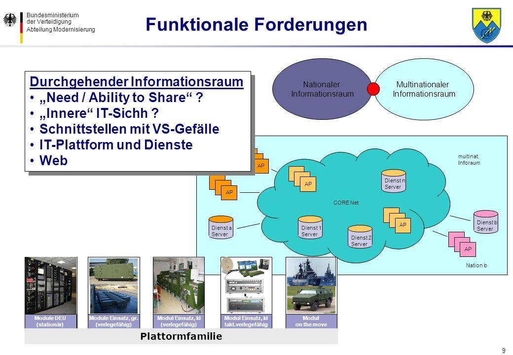 Bundesministerium der Verteidigung Abteilung Modernisierung 9 Nationaler Informationsraum Multinationaler Informationsraum AP CORE Net AP Dienst b Ser