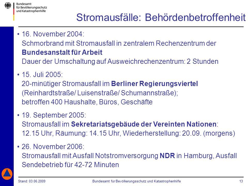 Stand: 03.06.2009Bundesamt für Bevölkerungsschutz und Katastrophenhilfe 13 Stromausfälle: Behördenbetroffenheit 16. November 2004: Schmorbrand mit Str