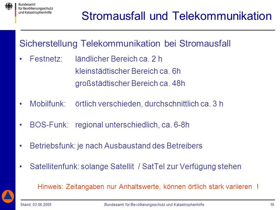 Stand: 03.06.2009Bundesamt für Bevölkerungsschutz und Katastrophenhilfe 16 Stromausfall und Telekommunikation Sicherstellung Telekommunikation bei Str