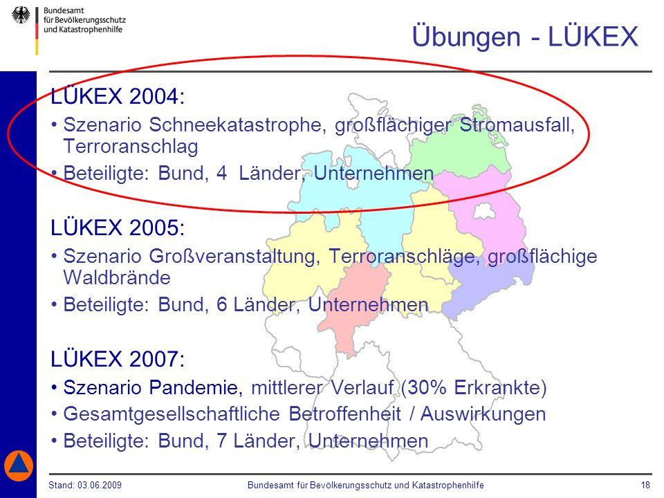 Stand: 03.06.2009Bundesamt für Bevölkerungsschutz und Katastrophenhilfe 18 Übungen - LÜKEX LÜKEX 2004: Szenario Schneekatastrophe, großflächiger Strom